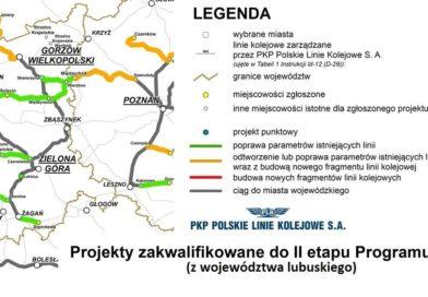Program Kolej Plus – Lubsko w II etapie!